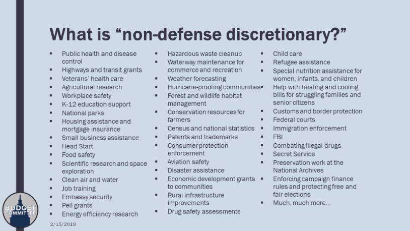 A chart with a light blue background lists all of the programs that are considered non-defense discretionary spending.